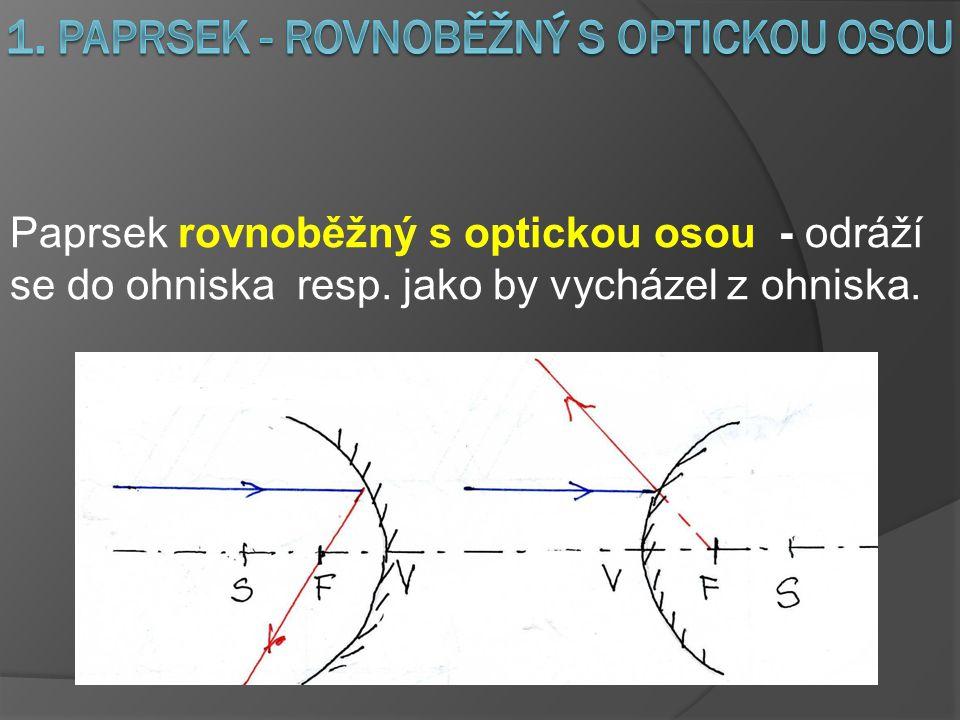 Paprsek rovnoběžný s optickou osou - odráží se do ohniska resp. jako by vycházel z ohniska.