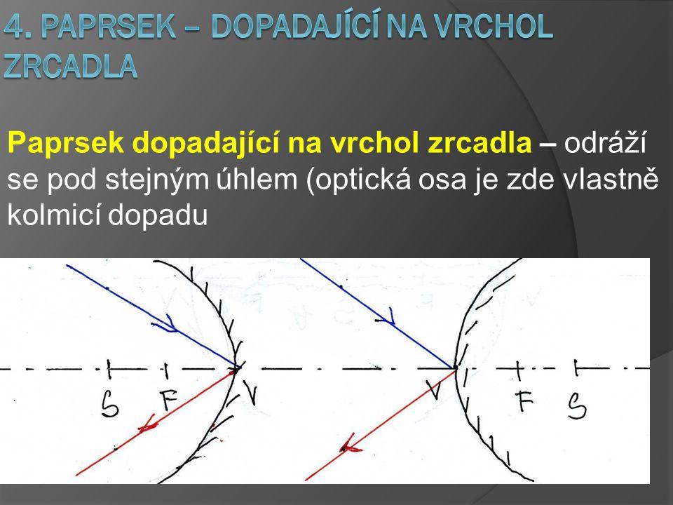 Paprsek dopadající na vrchol zrcadla – odráží se pod stejným úhlem (optická osa je zde vlastně kolmicí dopadu