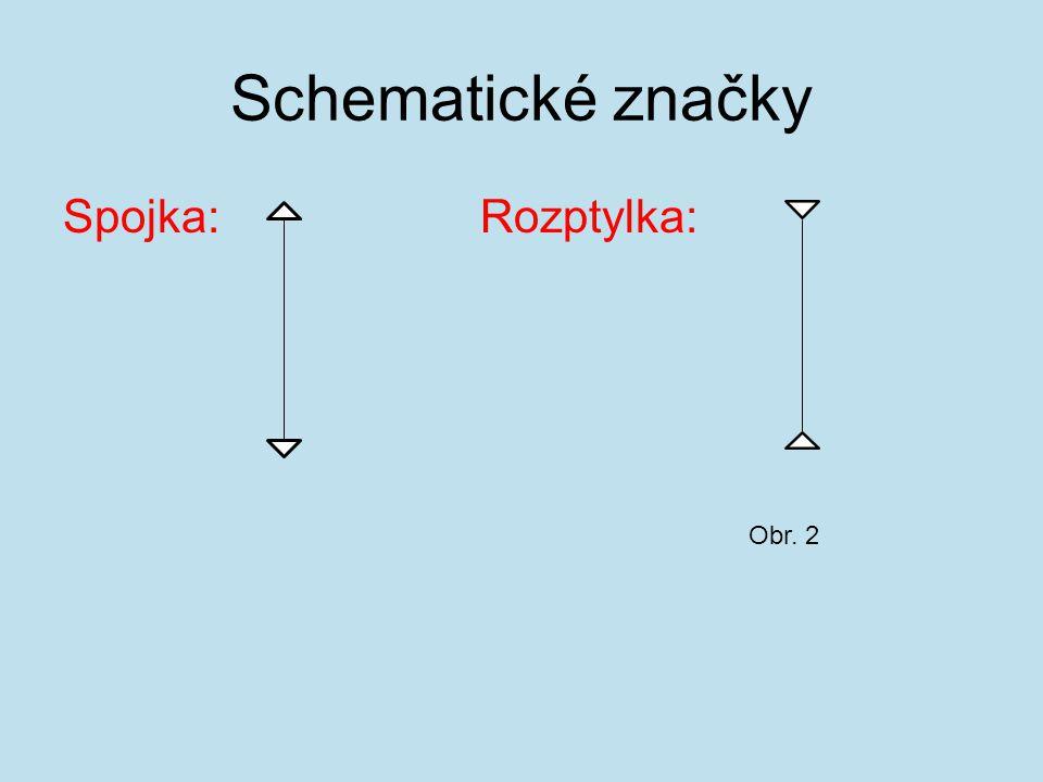 Schematické značky Spojka:Rozptylka: Obr. 2