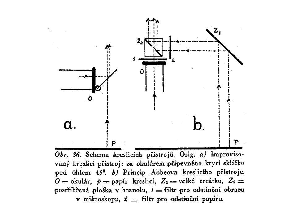 Abbéův kreslicí přístroj Vynalezl Ernst Abbe (1840-1905) v polovině 70.