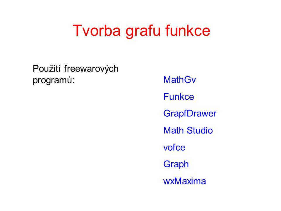 Tvorba grafu funkce Použití freewarových programů: MathGv Funkce GrapfDrawer Math Studio vofce Graph wxMaxima