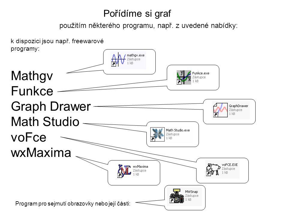 Pořídíme si graf k dispozici jsou např. freewarové programy: Mathgv Funkce Graph Drawer Math Studio voFce wxMaxima použitím některého programu, např.