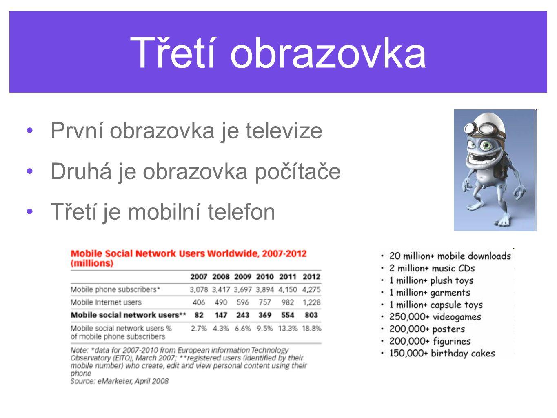 Třetí obrazovka První obrazovka je televize Druhá je obrazovka počítače Třetí je mobilní telefon