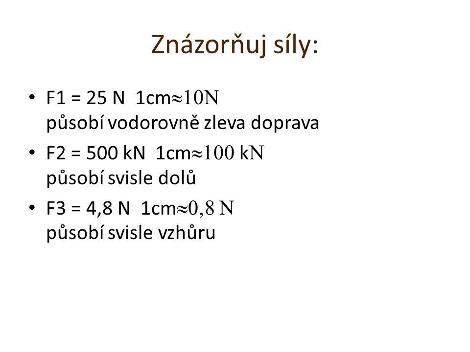Znázorňuj síly: F1 = 25 N 1cm  působí vodorovně zleva doprava F2 = 500 kN 1cm  k  působí svisle dolů F3 = 4,8 N 1cm  působí svisle vzh