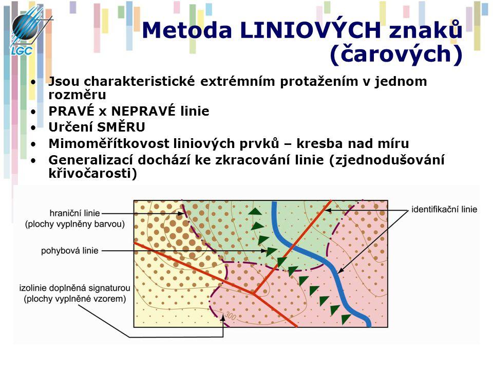 Metoda LINIOVÝCH znaků (čarových) Jsou charakteristické extrémním protažením v jednom rozměru PRAVÉ x NEPRAVÉ linie Určení SMĚRU Mimoměřítkovost linio