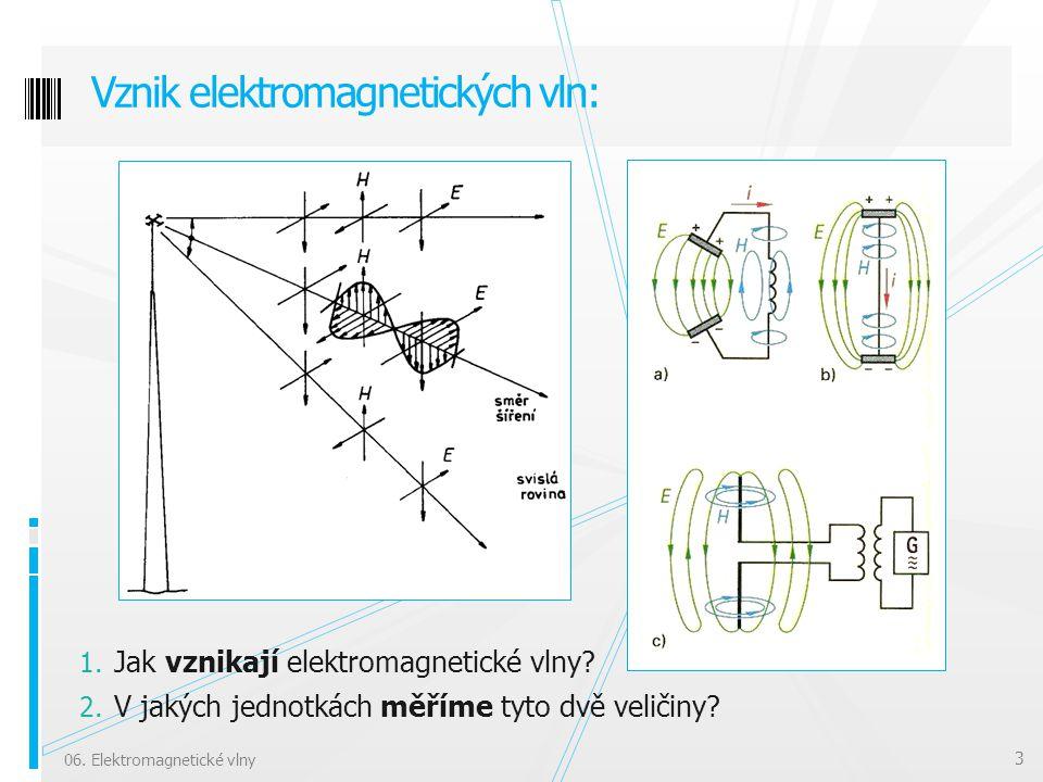 Vznik elektromagnetických vln: 06. Elektromagnetické vlny 3 1. Jak vznikají elektromagnetické vlny? 2. V jakých jednotkách měříme tyto dvě veličiny?