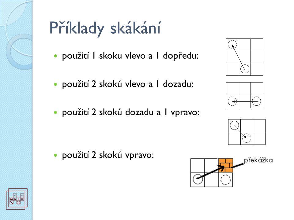 Příklady skákání použití 1 skoku vlevo a 1 dopředu: použití 2 skoků vlevo a 1 dozadu: použití 2 skoků dozadu a 1 vpravo: použití 2 skoků vpravo: