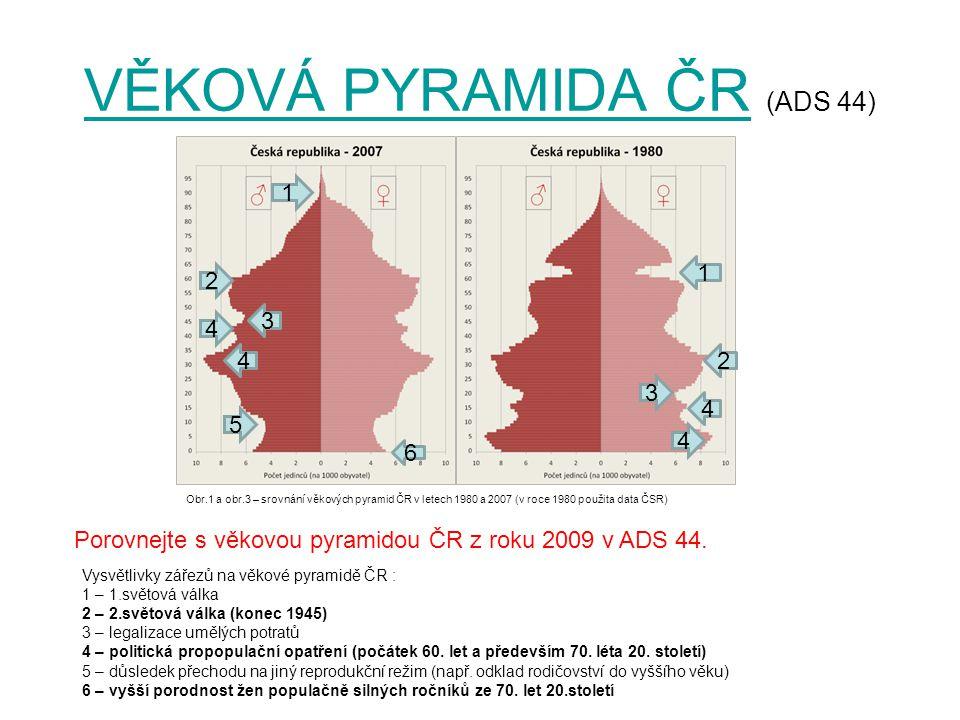 VĚKOVÁ PYRAMIDA ČRVĚKOVÁ PYRAMIDA ČR (ADS 44) Obr.1 a obr.3 – srovnání věkových pyramid ČR v letech 1980 a 2007 (v roce 1980 použita data ČSR) Porovne