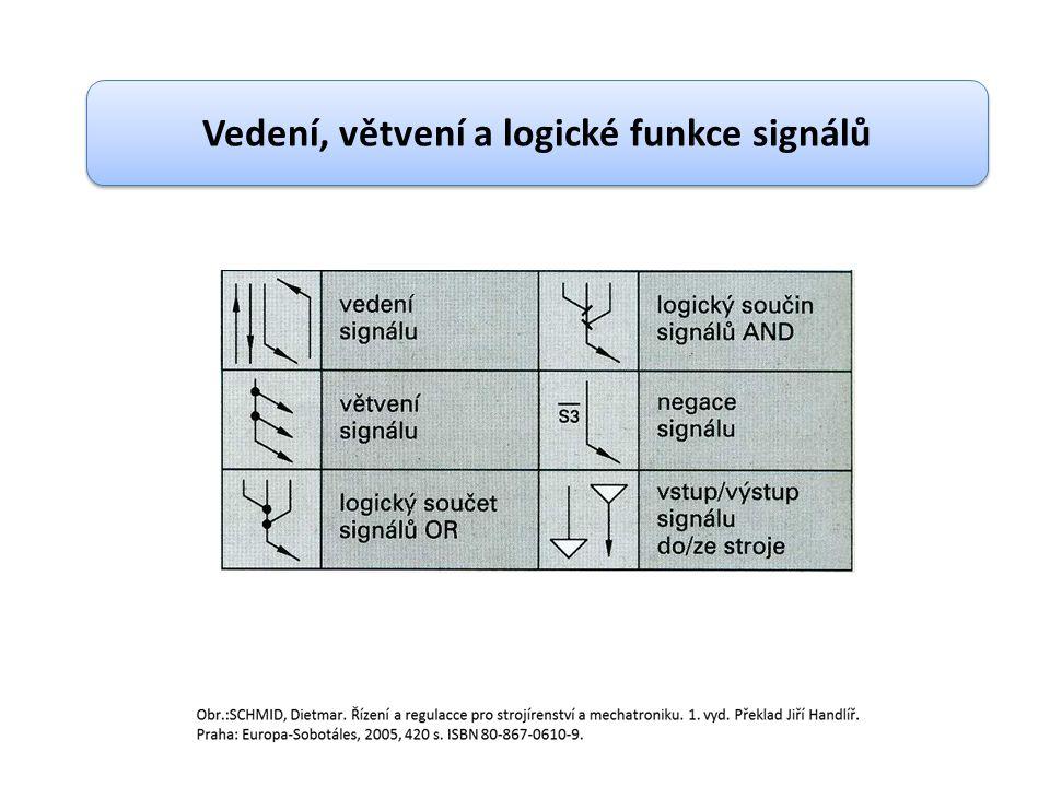 Vedení, větvení a logické funkce signálů