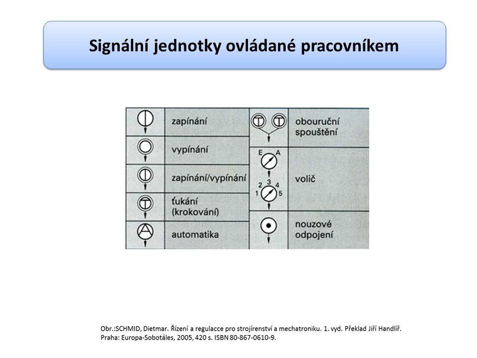 Signální jednotky ovládané pracovníkem