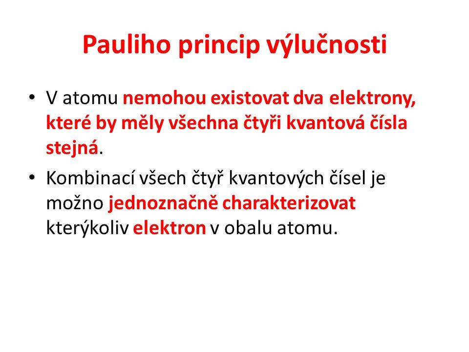 Pauliho princip výlučnosti V atomu nemohou existovat dva elektrony, které by měly všechna čtyři kvantová čísla stejná.