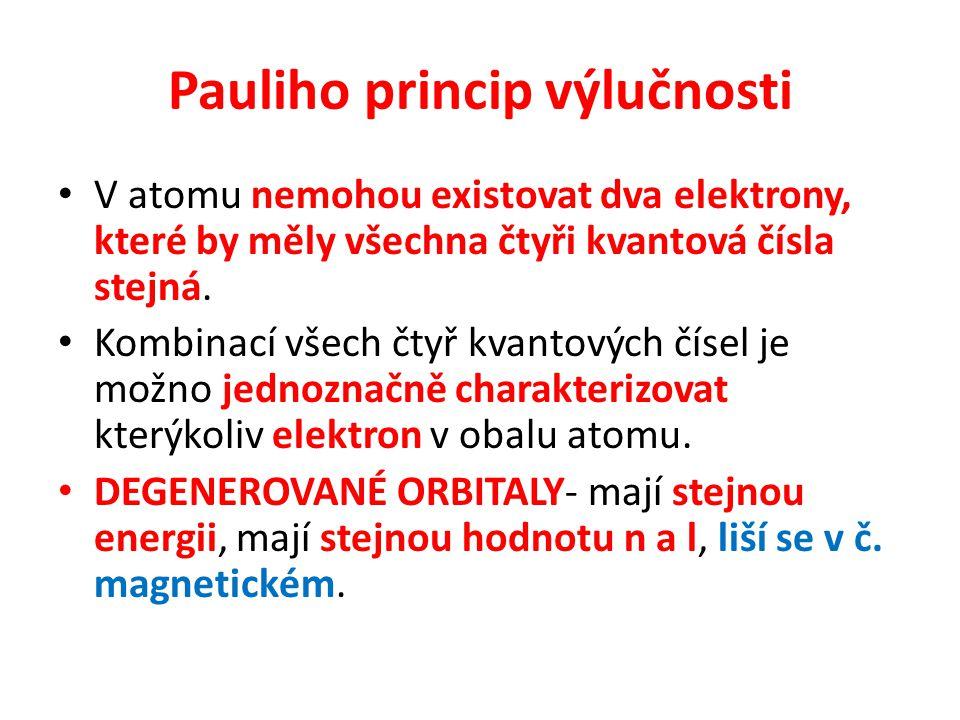 Pauliho princip výlučnosti V atomu nemohou existovat dva elektrony, které by měly všechna čtyři kvantová čísla stejná. Kombinací všech čtyř kvantových