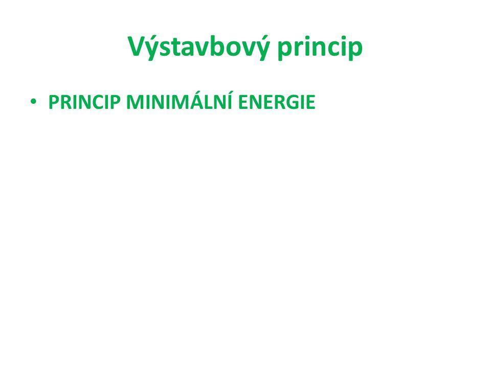 Výstavbový princip PRINCIP MINIMÁLNÍ ENERGIE Orbitaly s nižší energií se zaplňují elektrony dříve než orbitaly s vyšší energií.