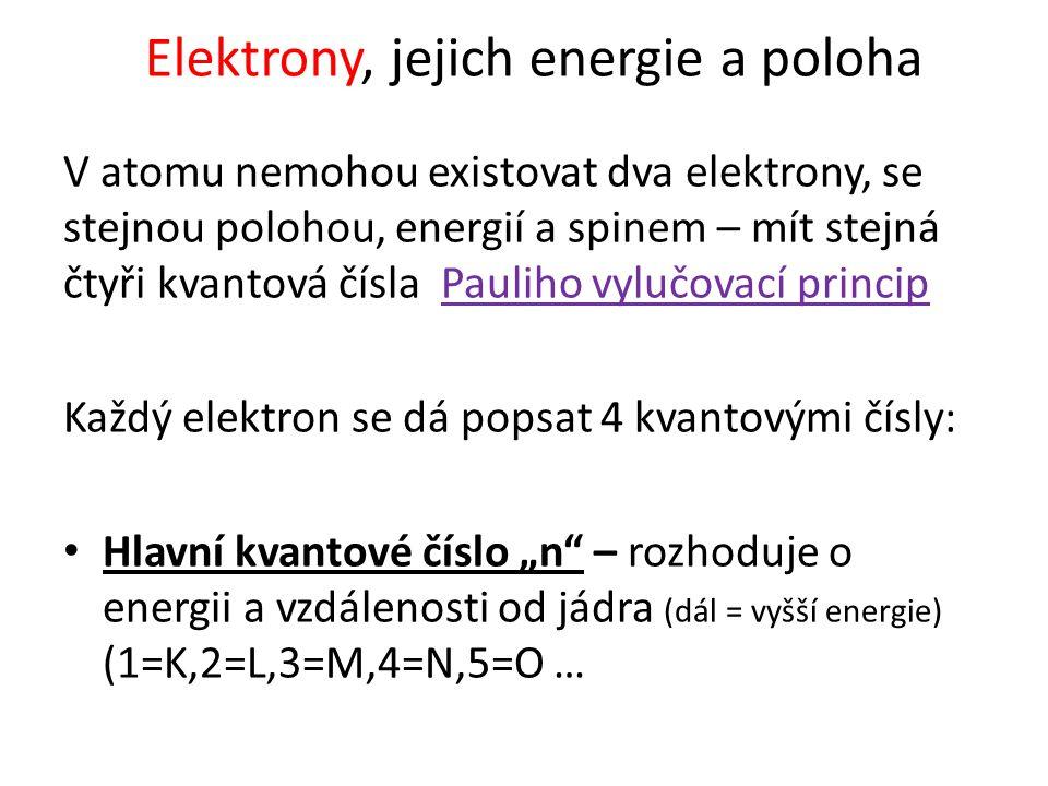 V atomu nemohou existovat dva elektrony, se stejnou polohou, energií a spinem – mít stejná čtyři kvantová čísla Pauliho vylučovací princip Každý elekt