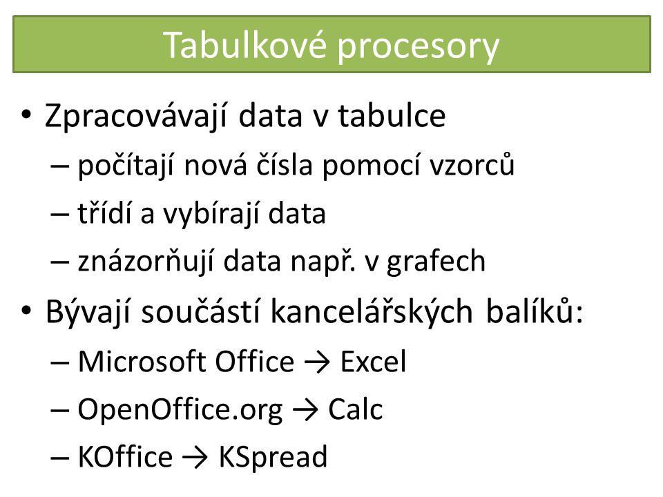 Tabulkové procesory Zpracovávají data v tabulce – počítají nová čísla pomocí vzorců – třídí a vybírají data – znázorňují data např. v grafech Bývají s