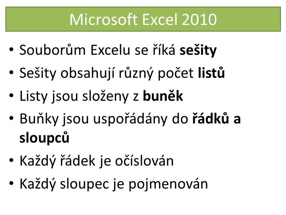 Microsoft Excel 2010 Souborům Excelu se říká sešity Sešity obsahují různý počet listů Listy jsou složeny z buněk Buňky jsou uspořádány do řádků a slou