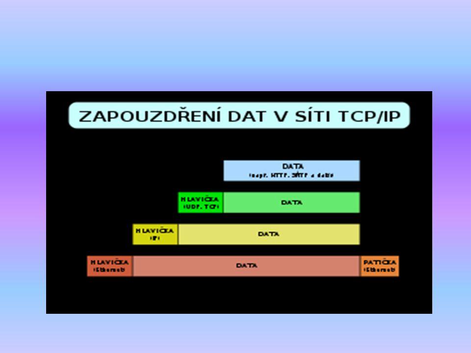 IP Internet protocol IPv4 Internet protokol verze 4 32 bitové adresy cca 4 miliardy různých IP adres, dnes nedostačující