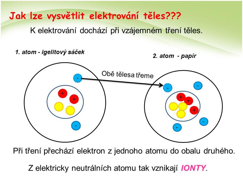 + - - + + - - Jak lze vysvětlit elektrování těles??? K elektrování dochází při vzájemném tření těles. + - - + Obě tělesa třeme Při tření přechází elek