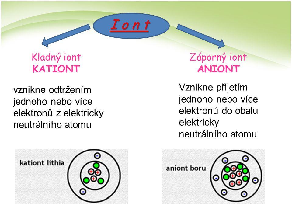 I o n t Kladný iont KATIONT Záporný iont ANIONT vznikne odtržením jednoho nebo více elektronů z elektricky neutrálního atomu Vznikne přijetím jednoho