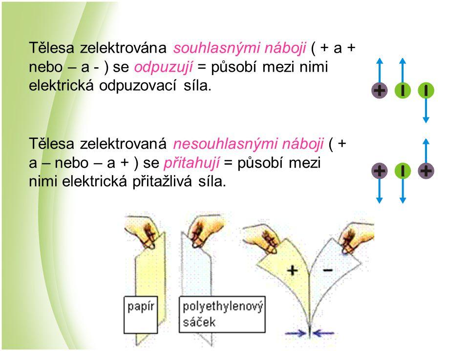 Tělesa zelektrována souhlasnými náboji ( + a + nebo – a - ) se odpuzují = působí mezi nimi elektrická odpuzovací síla. Tělesa zelektrovaná nesouhlasný