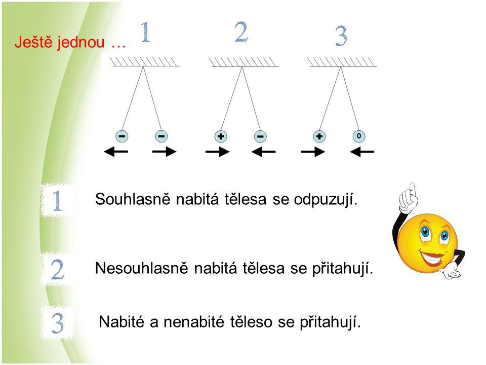 Elektrické pole Kolem každého zelektovaného tělesa se nachází elektrické silové pole.