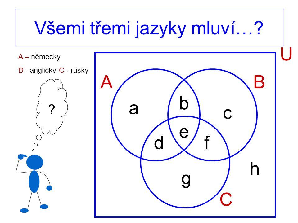 e AB C U a b c df g h Všemi třemi jazyky mluví…? A – německy B - anglicky C - rusky ?