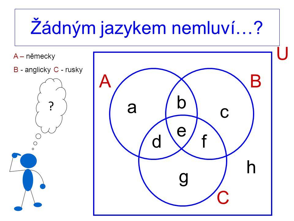 e AB C U a b c df g h Žádným jazykem nemluví…? ? A – německy B - anglicky C - rusky