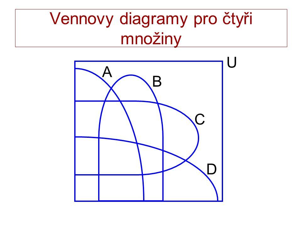 Vennovy diagramy pro čtyři množiny U A B C D