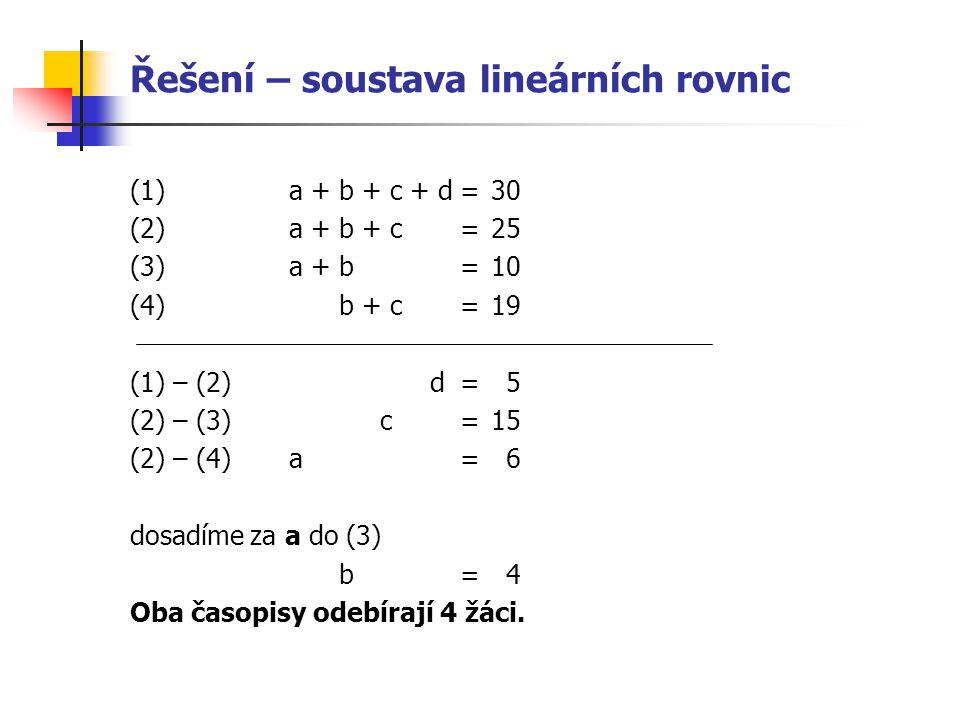 Řešení – soustava lineárních rovnic (1)a + b + c + d= 30 (2)a + b + c= 25 (3)a + b= 10 (4)b + c= 19 (1) – (2)d= 5 (2) – (3)c=15 (2) – (4)a= 6 dosadíme za a do (3) b=4b=4 Oba časopisy odebírají 4 žáci.