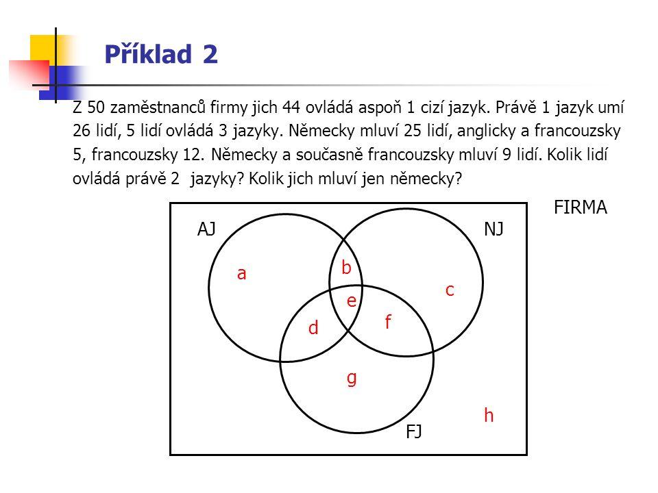 Příklad 2 Z 50 zaměstnanců firmy jich 44 ovládá aspoň 1 cizí jazyk.