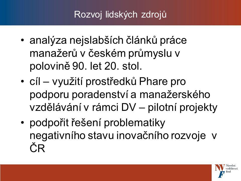 Rozvoj lidských zdrojů analýza nejslabších článků práce manažerů v českém průmyslu v polovině 90.