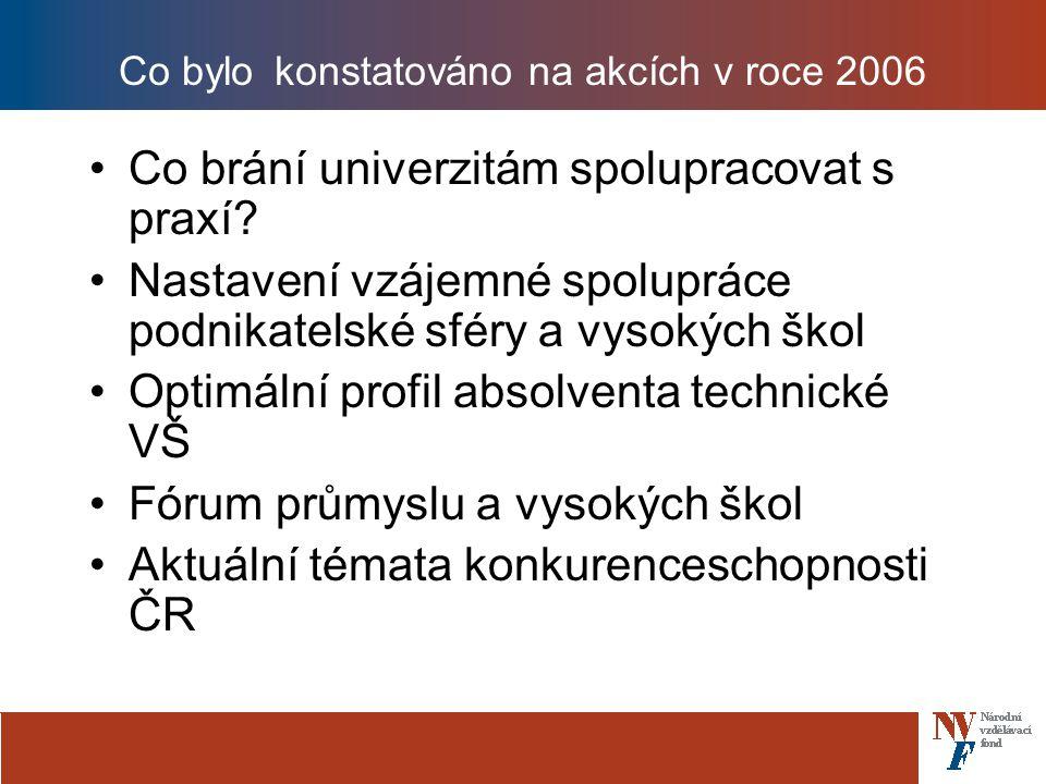 Co bylo konstatováno na akcích v roce 2006 Co brání univerzitám spolupracovat s praxí.