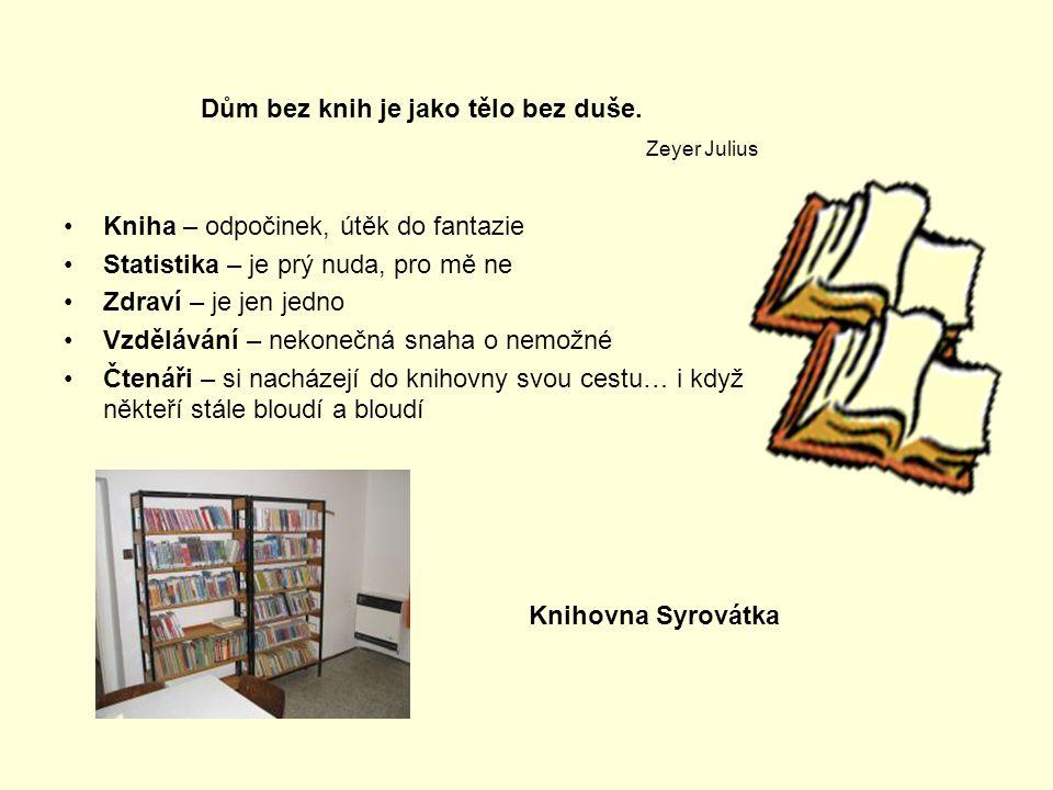 Kniha – odpočinek, útěk do fantazie Statistika – je prý nuda, pro mě ne Zdraví – je jen jedno Vzdělávání – nekonečná snaha o nemožné Čtenáři – si nacházejí do knihovny svou cestu… i když někteří stále bloudí a bloudí Knihovna Syrovátka Dům bez knih je jako tělo bez duše.