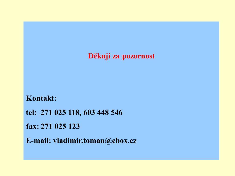 Děkuji za pozornost Kontakt: tel: 271 025 118, 603 448 546 fax: 271 025 123 E-mail: vladimir.toman@cbox.cz