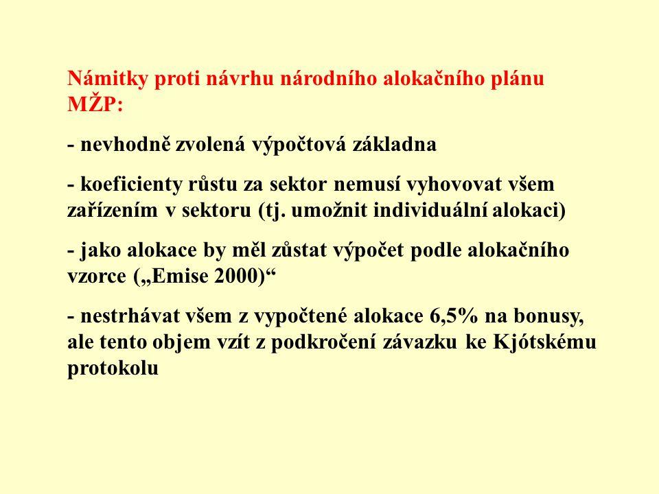 Námitky proti návrhu národního alokačního plánu MŽP: - nevhodně zvolená výpočtová základna - koeficienty růstu za sektor nemusí vyhovovat všem zařízením v sektoru (tj.