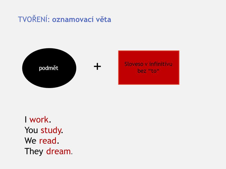 """TVOŘENÍ: oznamovací věta podmět Sloveso v infinitivu bez """"to"""" + I work. You study. We read. They dream."""