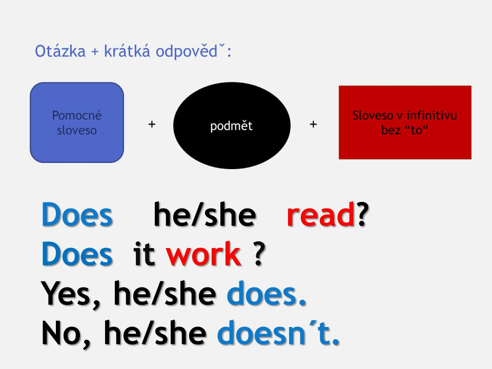 Otázka: What….Who …... Which …... When ……. Where ……..
