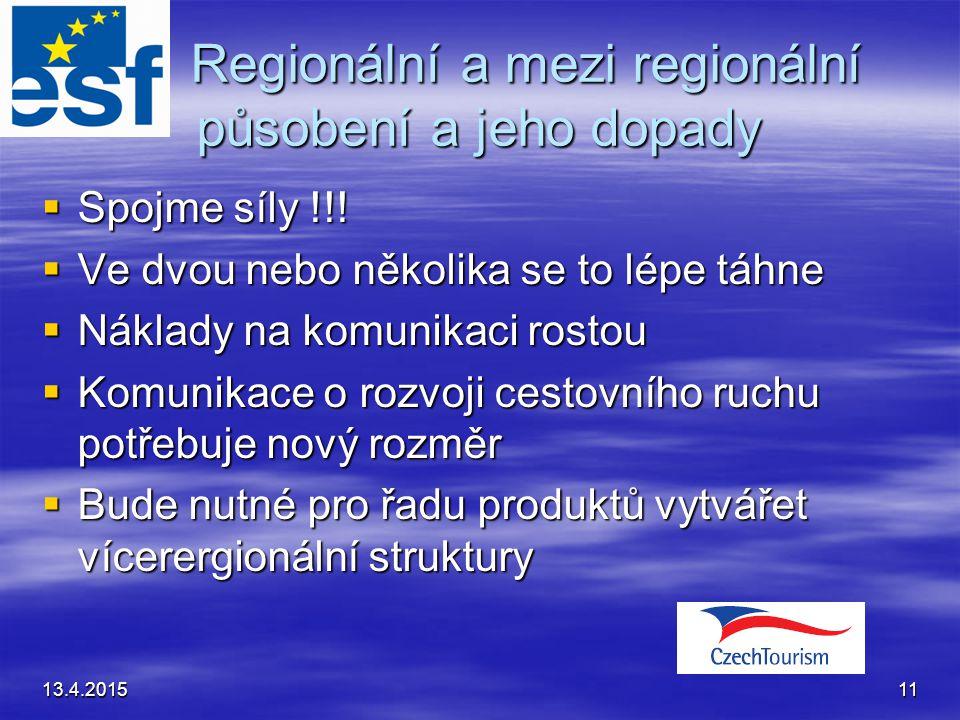 13.4.201511 Regionální a mezi regionální působení a jeho dopady  Spojme síly !!!  Ve dvou nebo několika se to lépe táhne  Náklady na komunikaci ros
