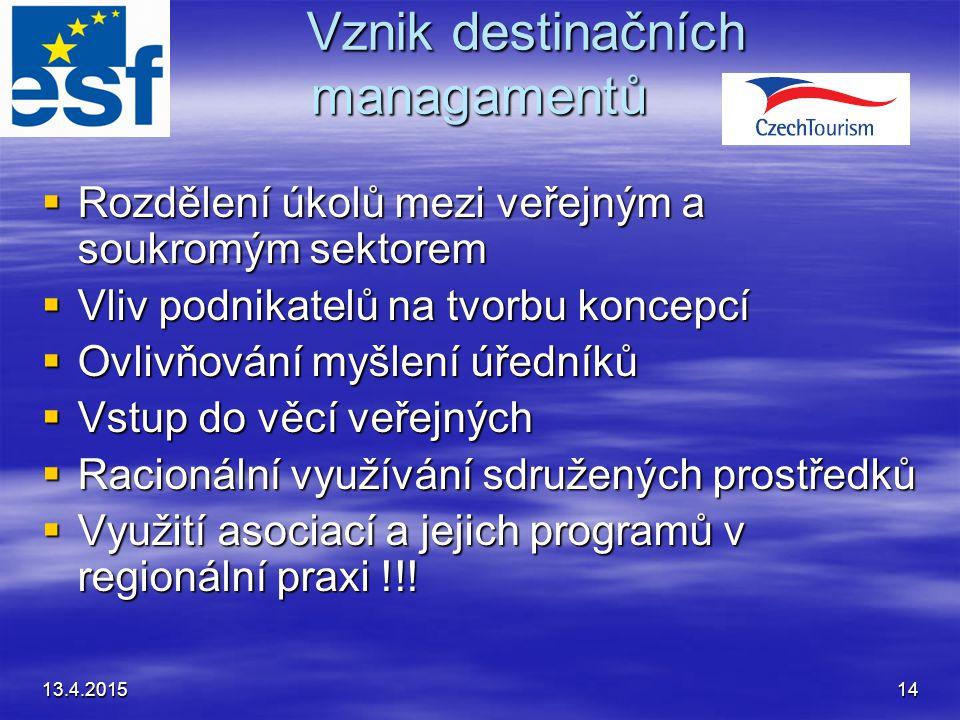 13.4.201514 Vznik destinačních managamentů  Rozdělení úkolů mezi veřejným a soukromým sektorem  Vliv podnikatelů na tvorbu koncepcí  Ovlivňování my