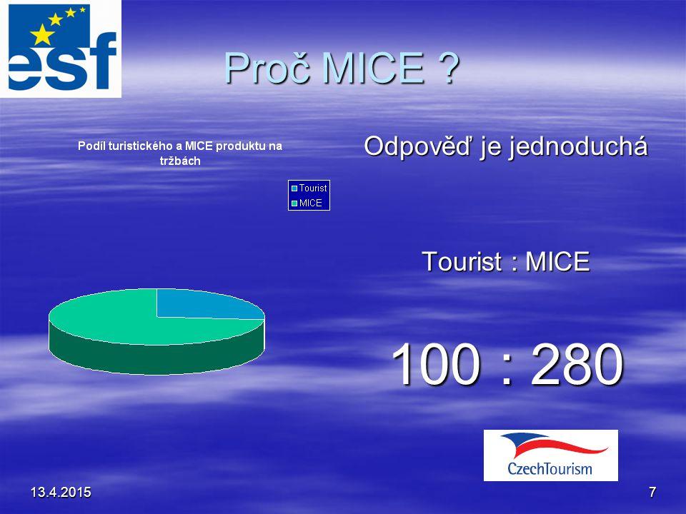 13.4.20157 Proč MICE ? Odpověď je jednoduchá Tourist : MICE 100 : 280