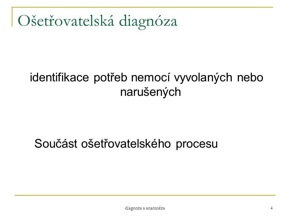 diagnoza a anamnéza 4 Ošetřovatelská diagnóza identifikace potřeb nemocí vyvolaných nebo narušených Součást ošetřovatelského procesu