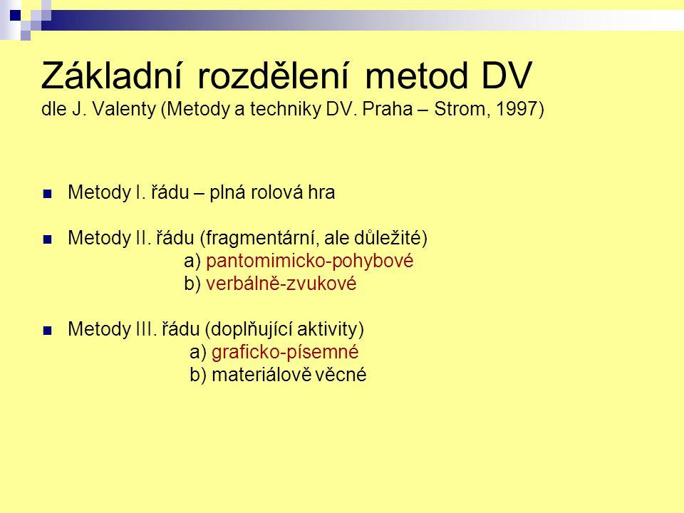 Základní rozdělení metod DV dle J. Valenty (Metody a techniky DV. Praha – Strom, 1997) Metody I. řádu – plná rolová hra Metody II. řádu (fragmentární,
