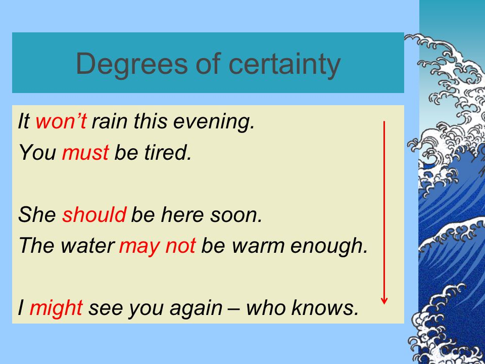 Degrees of certainty It won't rain this evening. You must be tired.