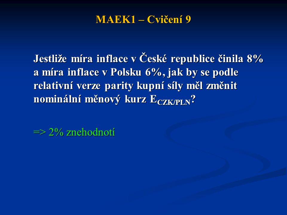 MAEK1 – Cvičení 9 Jestliže míra inflace v České republice činila 8% a míra inflace v Polsku 6%, jak by se podle relativní verze parity kupní síly měl změnit nominální měnový kurz E CZK/PLN .