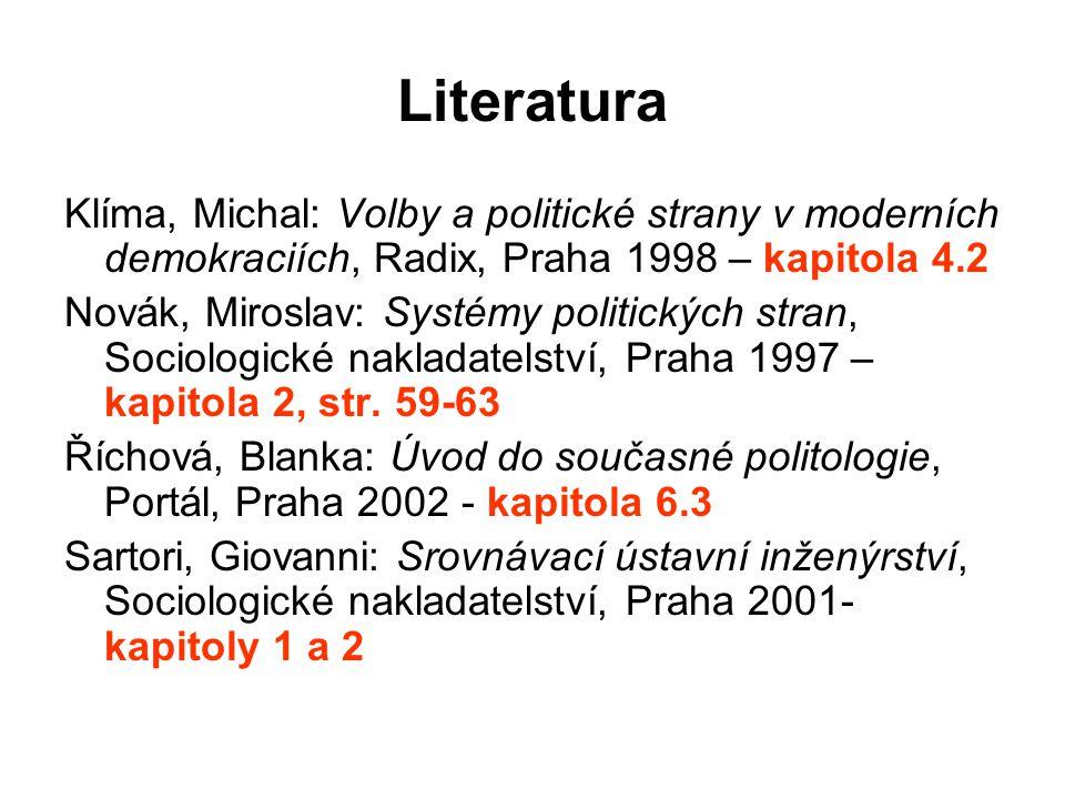 Literatura Klíma, Michal: Volby a politické strany v moderních demokraciích, Radix, Praha 1998 – kapitola 4.2 Novák, Miroslav: Systémy politických str