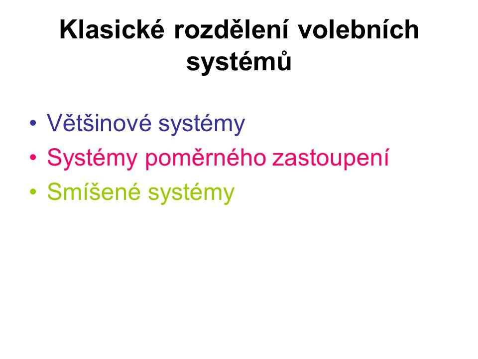 Výhody a nevýhody volebních systémů - shrnutí většinovýproporční Jednoduchost převodu hlasů na mandáty+- Proporcionalita-+ Přímá vazba poslance a voliče - odpovědnost+- Teritoriální zastoupení+- Taktické hlasování-+ Personalizace volby+- Tlumení extremismu+- Posilování stability a akceschopnosti vlády+- Citlivost na změny ve společnost-+