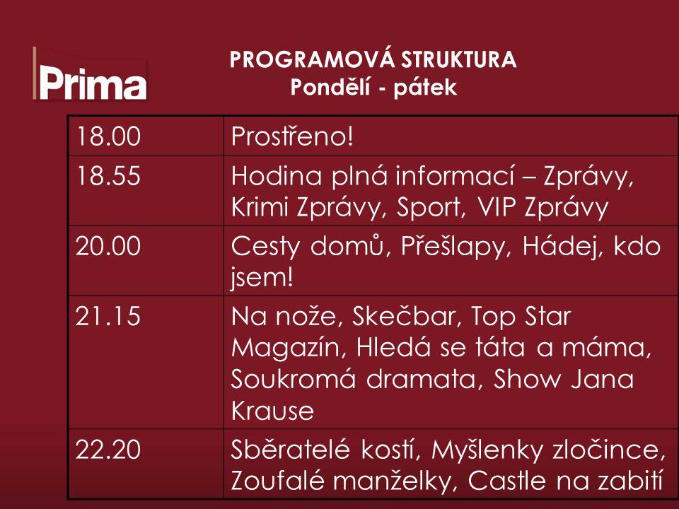 PROGRAMOVÁ STRUKTURA Pondělí - pátek 18.00Prostřeno! 18.55Hodina plná informací – Zprávy, Krimi Zprávy, Sport, VIP Zprávy 20.00Cesty domů, Přešlapy, H