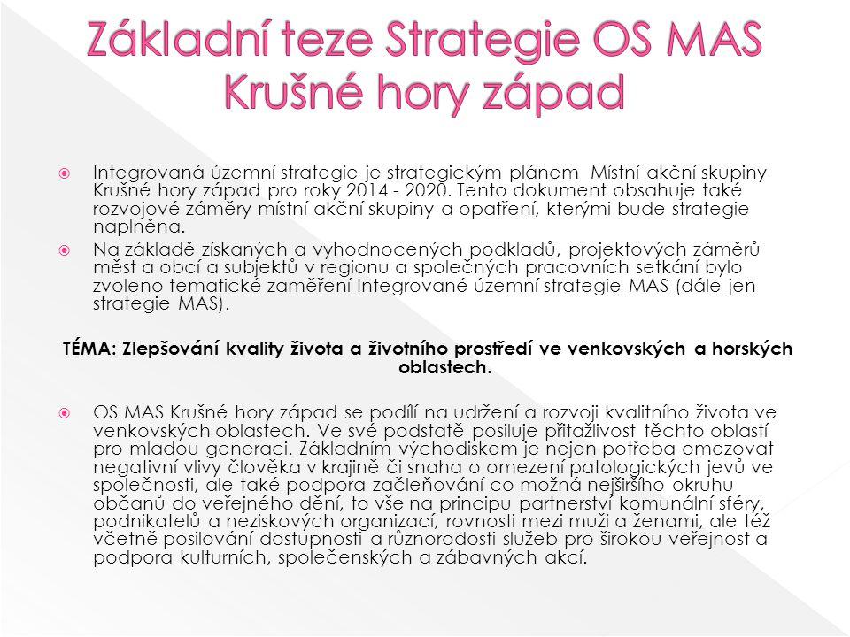  Integrovaná územní strategie je strategickým plánem Místní akční skupiny Krušné hory západ pro roky 2014 - 2020.