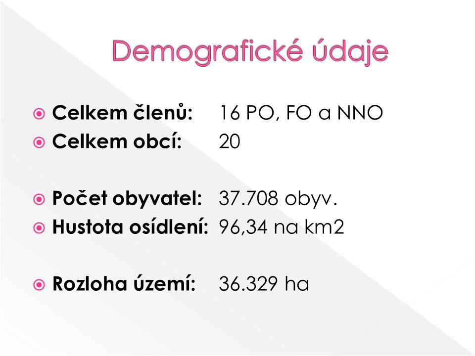  Celkem členů: 16 PO, FO a NNO  Celkem obcí: 20  Počet obyvatel: 37.708 obyv.