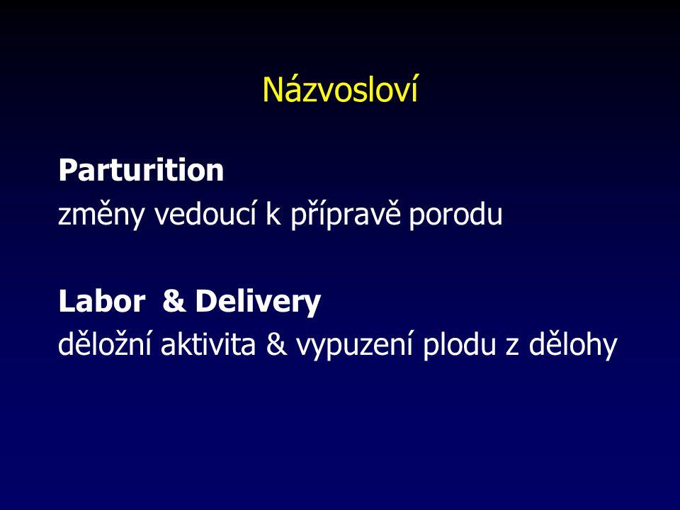 Názvosloví Parturition změny vedoucí k přípravě porodu Labor & Delivery děložní aktivita & vypuzení plodu z dělohy